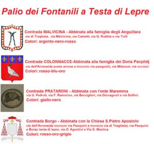 """Borgo Testa di Lepre-"""" IL PALIO DEI FONTANILI """"–"""